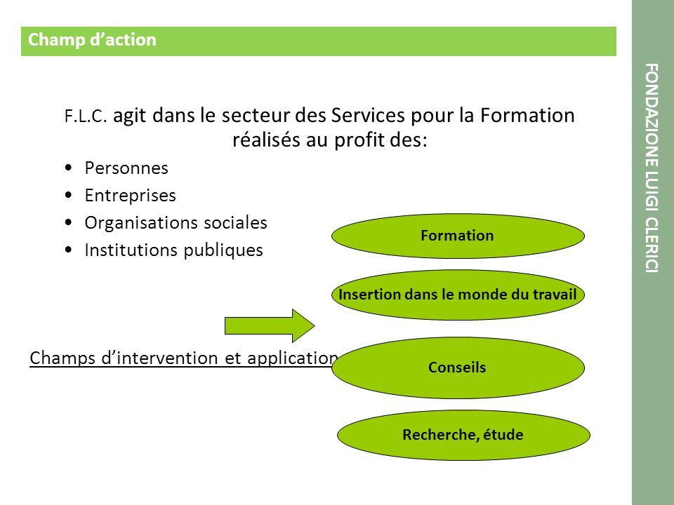Champ daction F.L.C. agit dans le secteur des Services pour la Formation réalisés au profit des: Personnes Entreprises Organisations sociales Institut