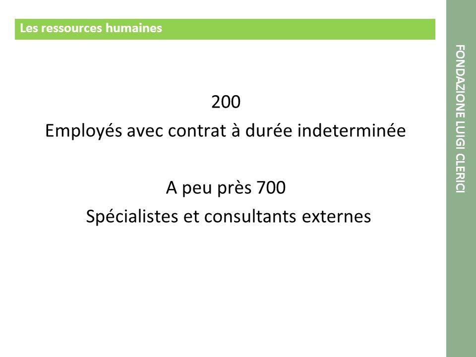 Les ressources humaines 200 Employés avec contrat à durée indeterminée A peu près 700 Spécialistes et consultants externes FONDAZIONE LUIGI CLERICI