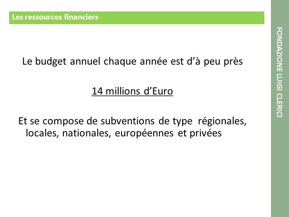 Les ressources financiers Le budget annuel chaque année est dà peu près 14 millions dEuro Et se compose de subventions de type régionales, locales, nationales, européennes et privées FONDAZIONE LUIGI CLERICI