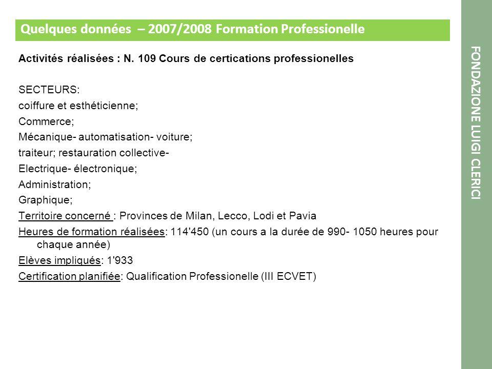 Quelques données – 2007/2008 Formation Professionelle Activités réalisées : N.