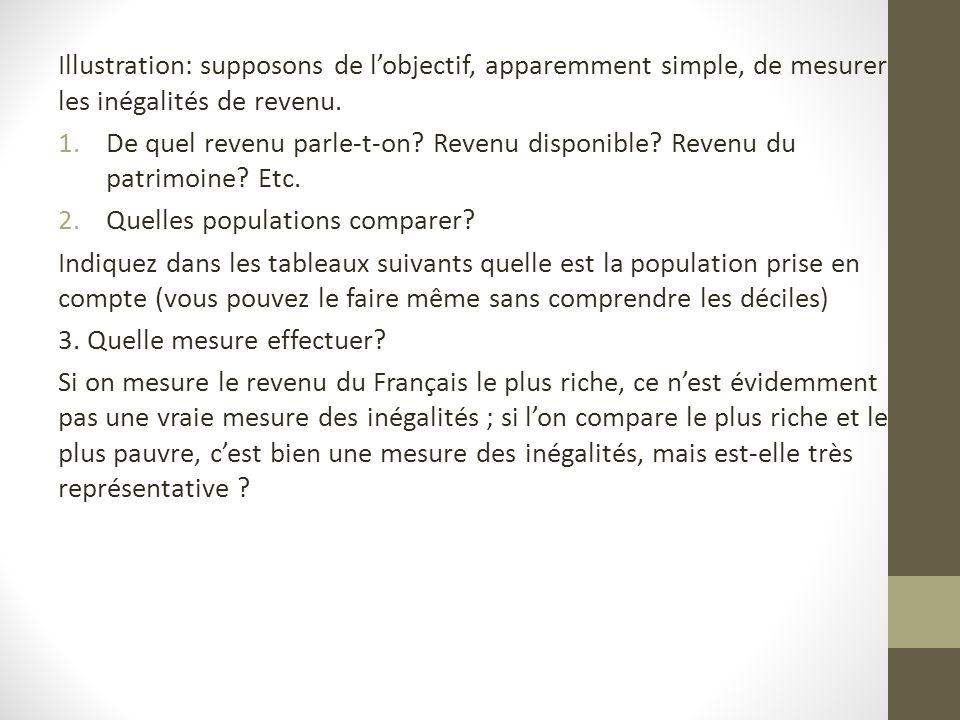 Illustration: supposons de lobjectif, apparemment simple, de mesurer les inégalités de revenu. 1.De quel revenu parle-t-on? Revenu disponible? Revenu