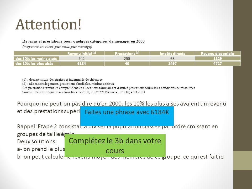 Attention! Revenu initial (1) Prestations (2) Impôts directsRevenu disponible des 30% les moins aisés942255681129 des 10% les plus aisés61844014974727