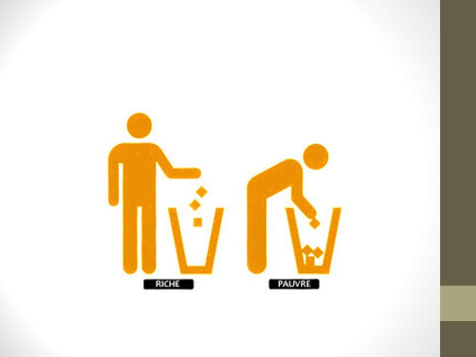 2.2.3 Comment mesurer les inégalités sociales.