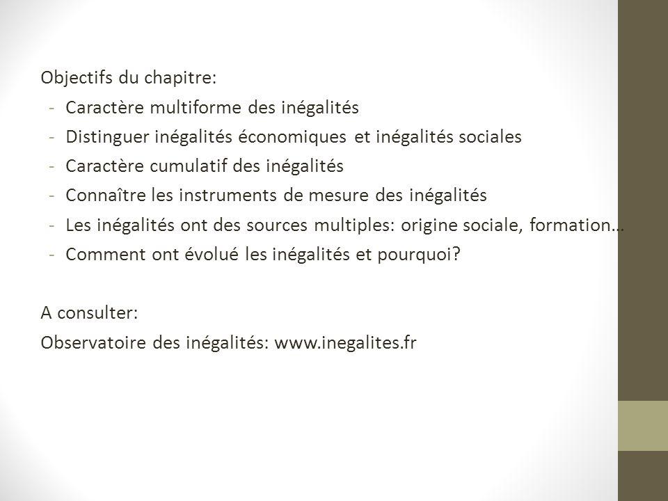 Objectifs du chapitre: -Caractère multiforme des inégalités -Distinguer inégalités économiques et inégalités sociales -Caractère cumulatif des inégalités -Connaître les instruments de mesure des inégalités -Les inégalités ont des sources multiples: origine sociale, formation… -Comment ont évolué les inégalités et pourquoi.