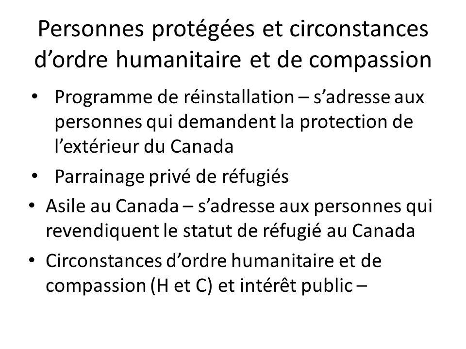 Personnes protégées et circonstances dordre humanitaire et de compassion Programme de réinstallation – sadresse aux personnes qui demandent la protection de lextérieur du Canada Parrainage privé de réfugiés Asile au Canada – sadresse aux personnes qui revendiquent le statut de réfugié au Canada Circonstances dordre humanitaire et de compassion (H et C) et intérêt public –