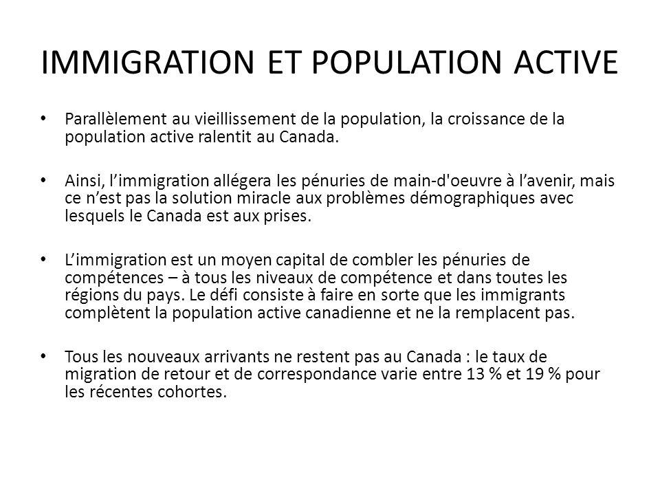 IMMIGRATION ET POPULATION ACTIVE Parallèlement au vieillissement de la population, la croissance de la population active ralentit au Canada.