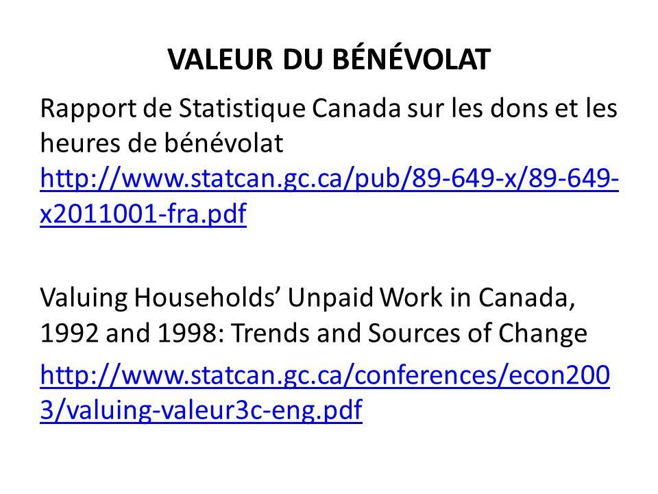 VALEUR DU BÉNÉVOLAT Rapport de Statistique Canada sur les dons et les heures de bénévolat http://www.statcan.gc.ca/pub/89-649-x/89-649- x2011001-fra.pdf http://www.statcan.gc.ca/pub/89-649-x/89-649- x2011001-fra.pdf Valuing Households Unpaid Work in Canada, 1992 and 1998: Trends and Sources of Change http://www.statcan.gc.ca/conferences/econ200 3/valuing-valeur3c-eng.pdf
