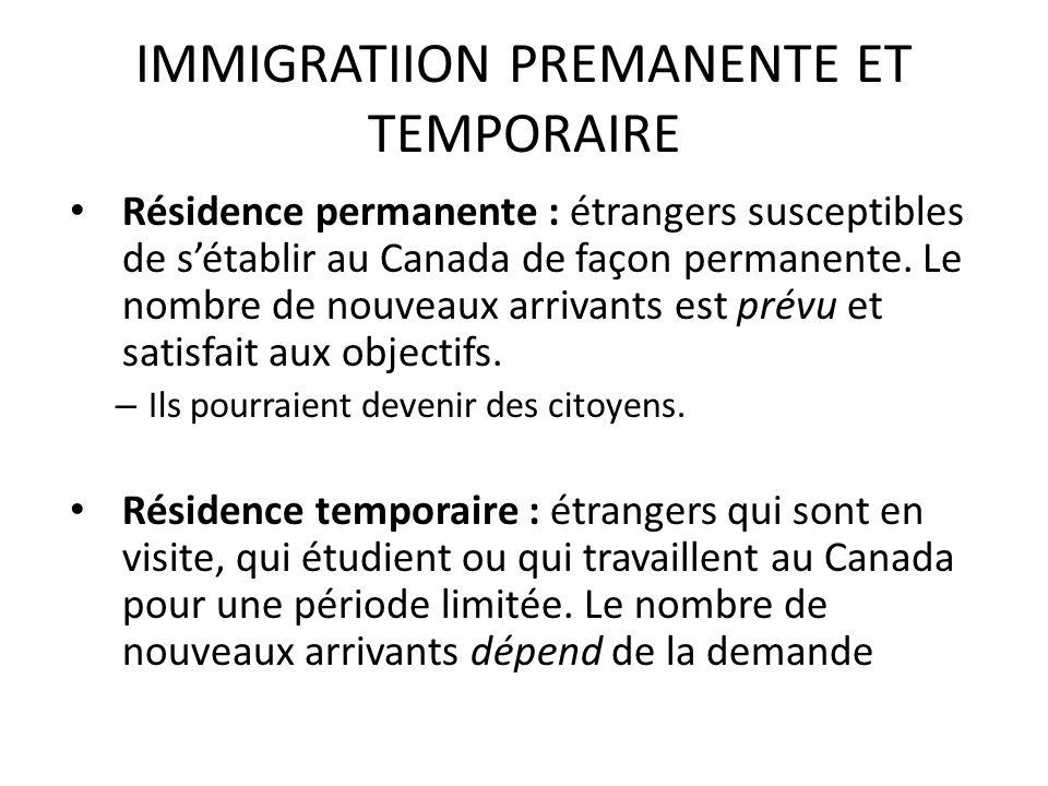 IMMIGRATIION PREMANENTE ET TEMPORAIRE Résidence permanente : étrangers susceptibles de sétablir au Canada de façon permanente.
