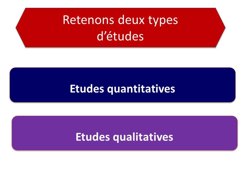 Retenons deux types détudes Etudes quantitatives Etudes qualitatives