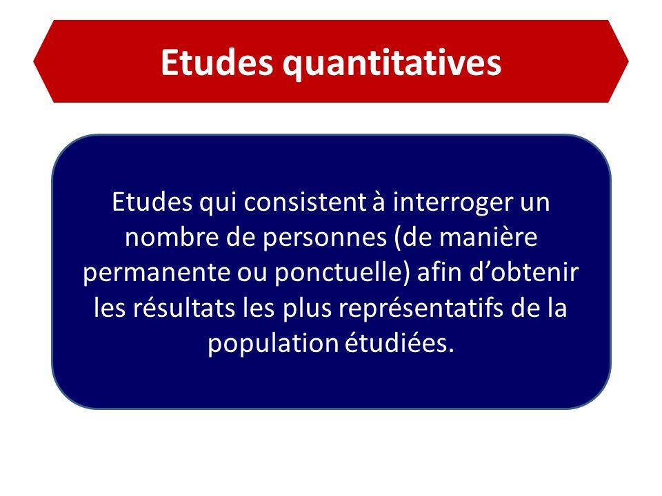 Etudes quantitatives Etudes qui consistent à interroger un nombre de personnes (de manière permanente ou ponctuelle) afin dobtenir les résultats les p