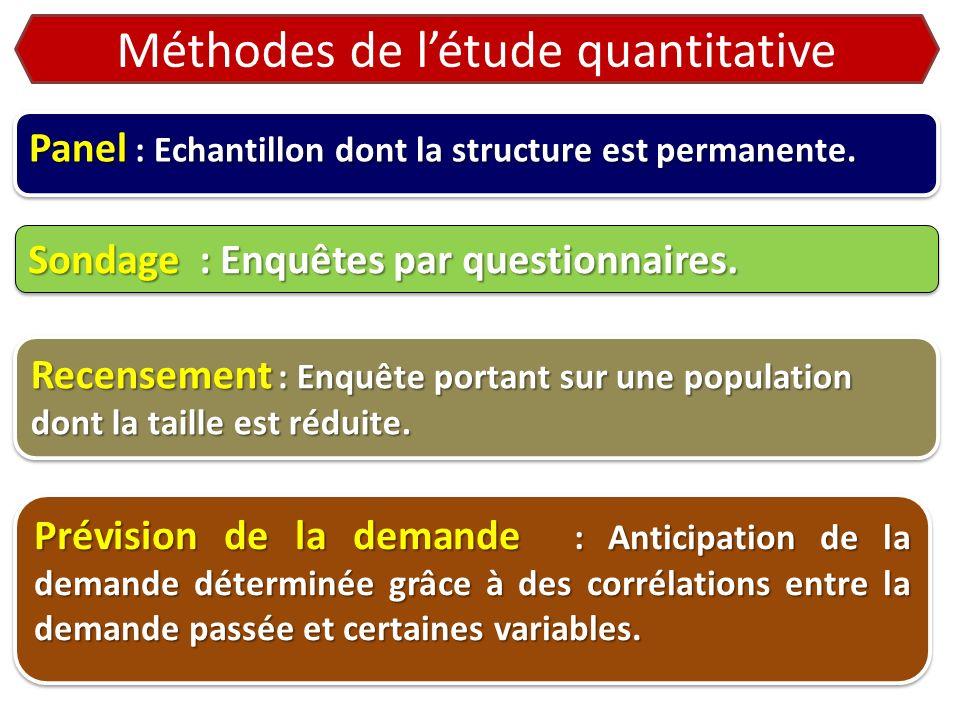 Méthodes de létude quantitative Panel : Echantillon dont la structure est permanente. Sondage : Enquêtes par questionnaires. Recensement : Enquête por