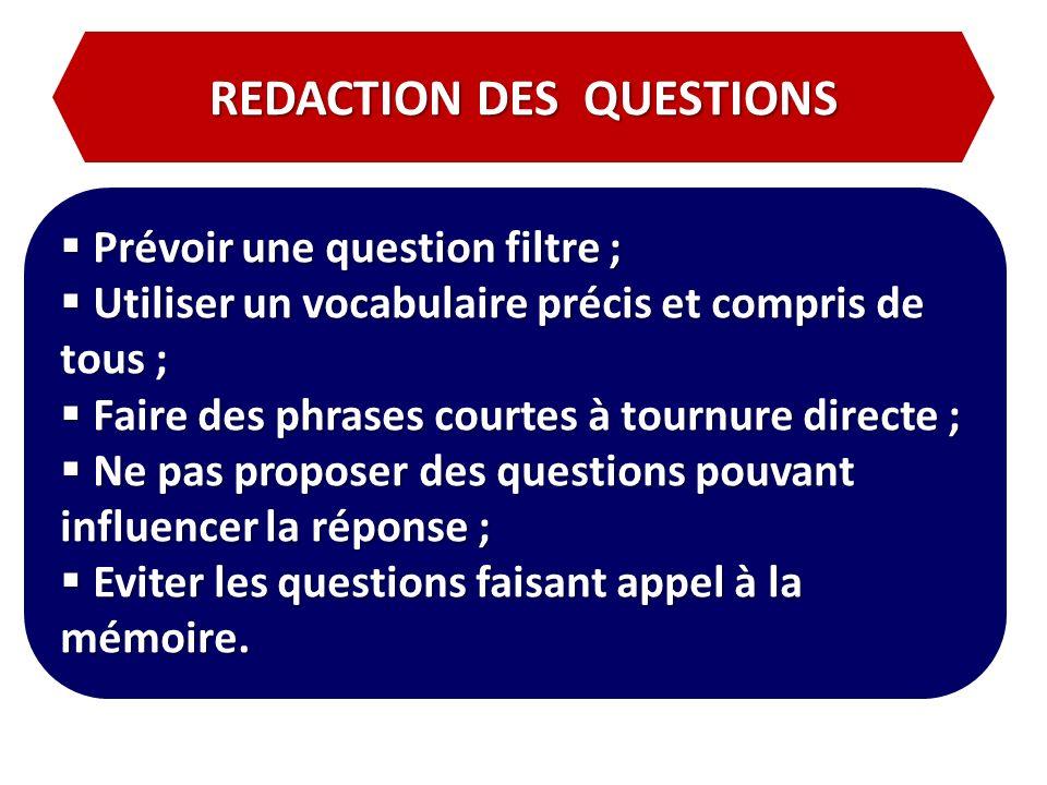REDACTION DES QUESTIONS Prévoir une question filtre ; Prévoir une question filtre ; Utiliser un vocabulaire précis et compris de tous ; Utiliser un vo