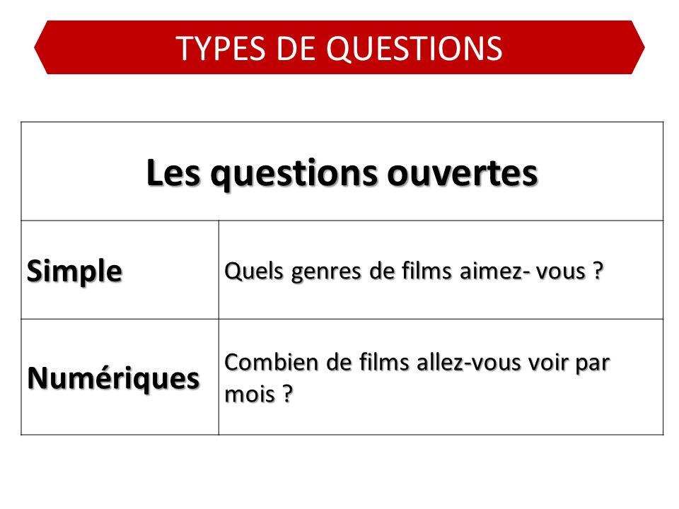 TYPES DE QUESTIONS Les questions ouvertes Simple Quels genres de films aimez- vous ? Numériques Combien de films allez-vous voir par mois ?