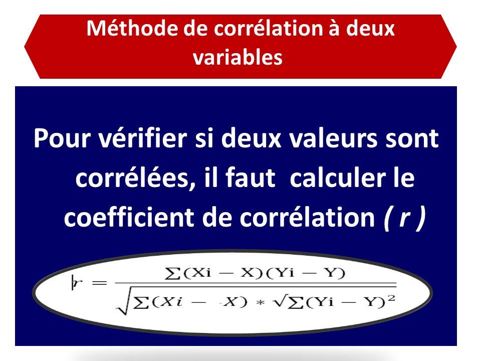 Méthode de corrélation à deux variables Pour vérifier si deux valeurs sont corrélées, il faut calculer le coefficient de corrélation ( r )