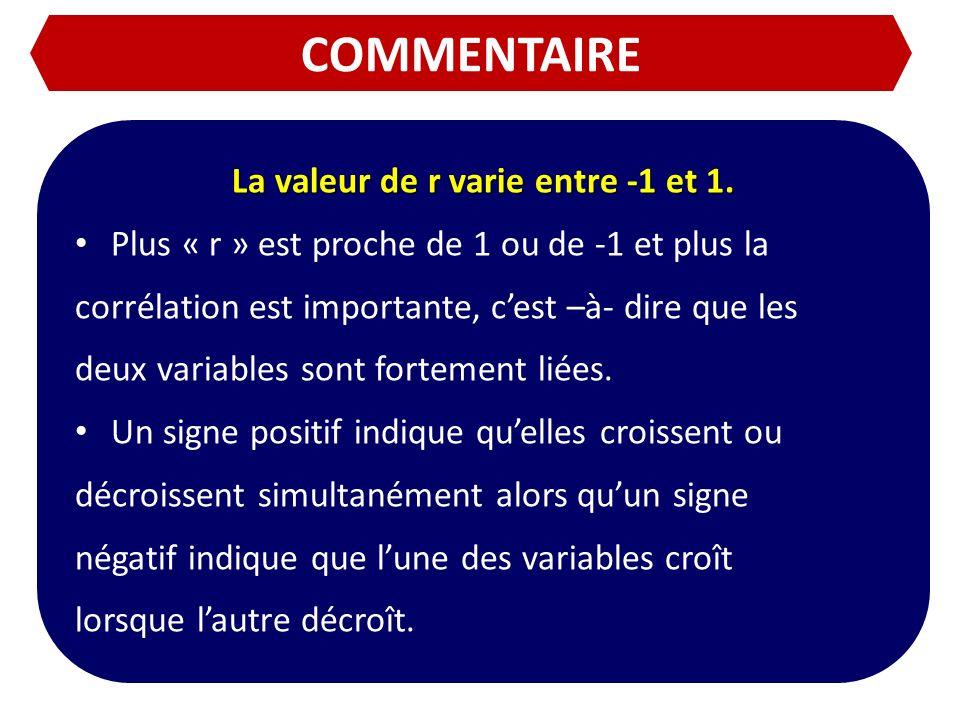 COMMENTAIRE La valeur de r varie entre -1 et 1. Plus « r » est proche de 1 ou de -1 et plus la corrélation est importante, cest –à- dire que les deux