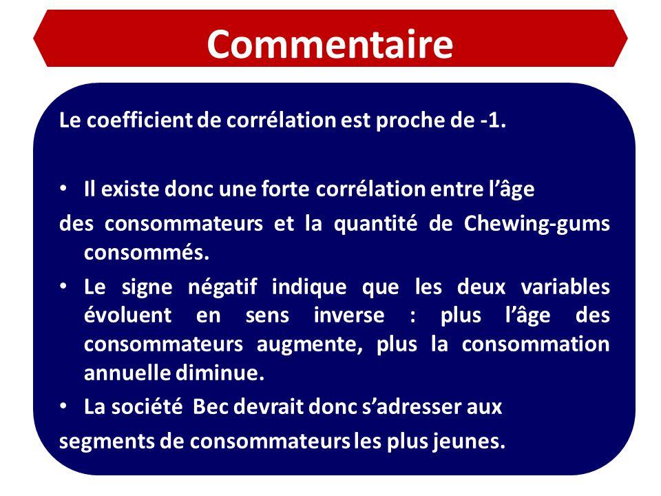 Commentaire Le coefficient de corrélation est proche de -1. Il existe donc une forte corrélation entre lâge des consommateurs et la quantité de Chewin