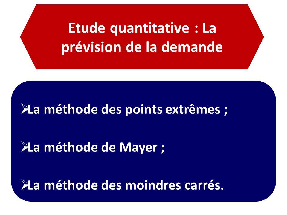 Etude quantitative : La prévision de la demande La méthode des points extrêmes ; La méthode de Mayer ; La méthode des moindres carrés.