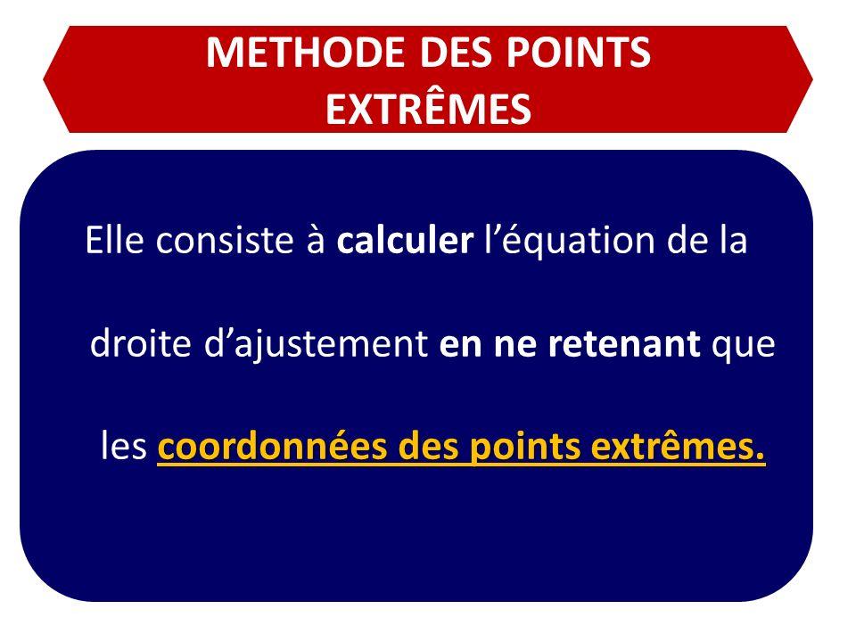 METHODE DES POINTS EXTRÊMES coordonnées des points extrêmes. Elle consiste à calculer léquation de la droite dajustement en ne retenant que les coordo