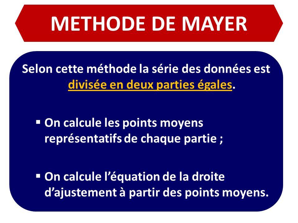 METHODE DE MAYER Selon cette méthode la série des données est divisée en deux parties égales. On calcule les points moyens représentatifs de chaque pa