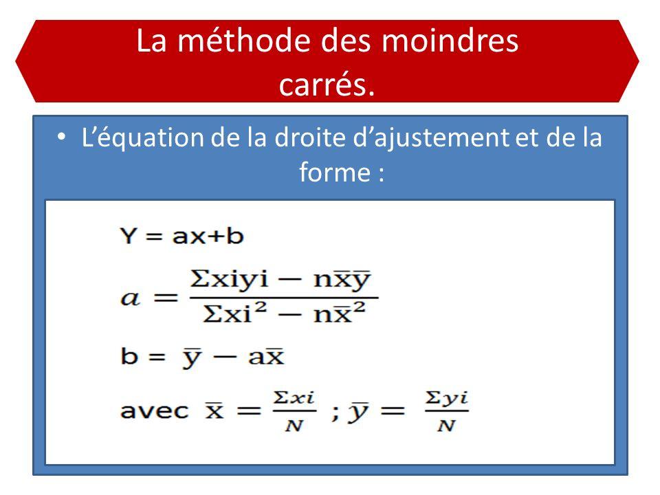 La méthode des moindres carrés. Léquation de la droite dajustement et de la forme :
