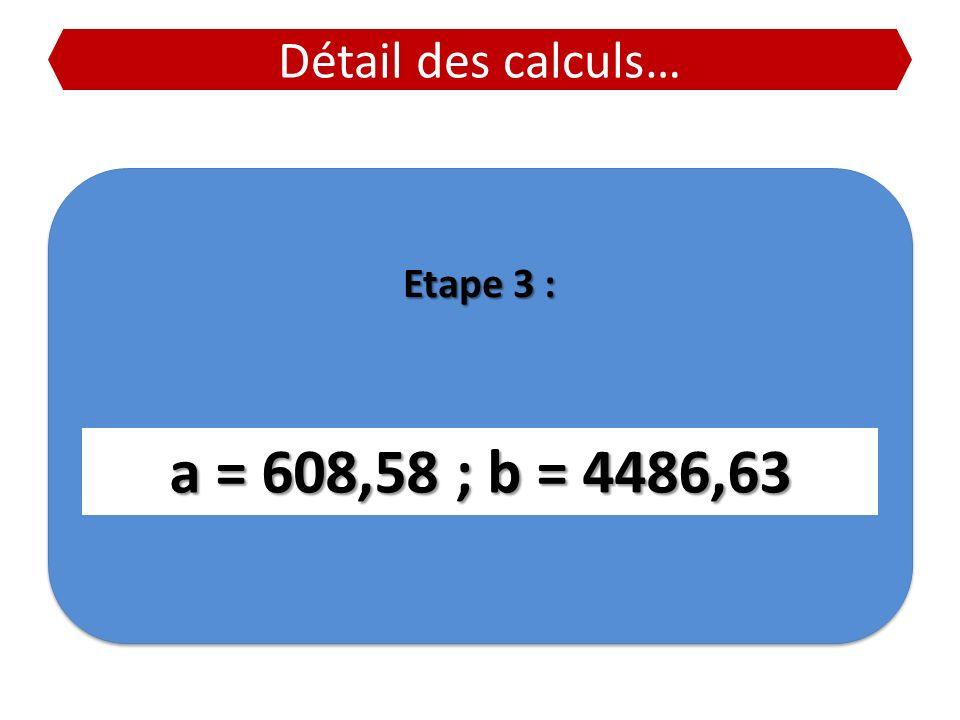 Détail des calculs… Etape 3 : a = 608,58 ; b = 4486,63