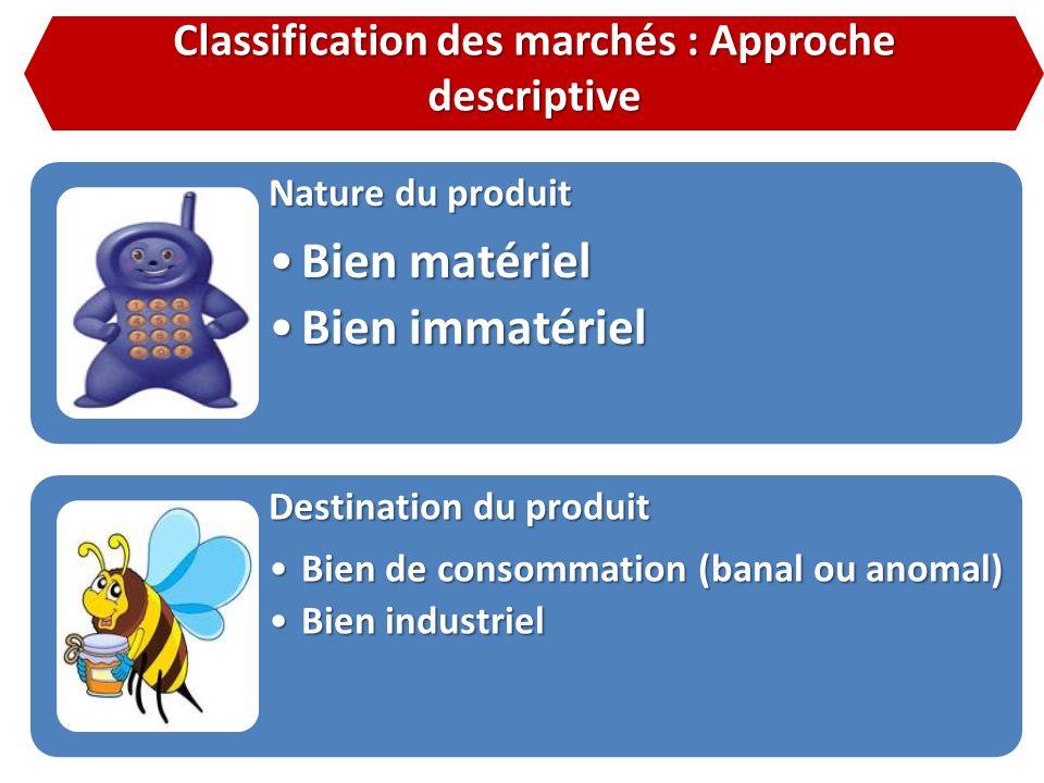 Classification des marchés : Approche descriptive Nature du produit Bien matérielBien matériel Bien immatérielBien immatériel Destination du produit B