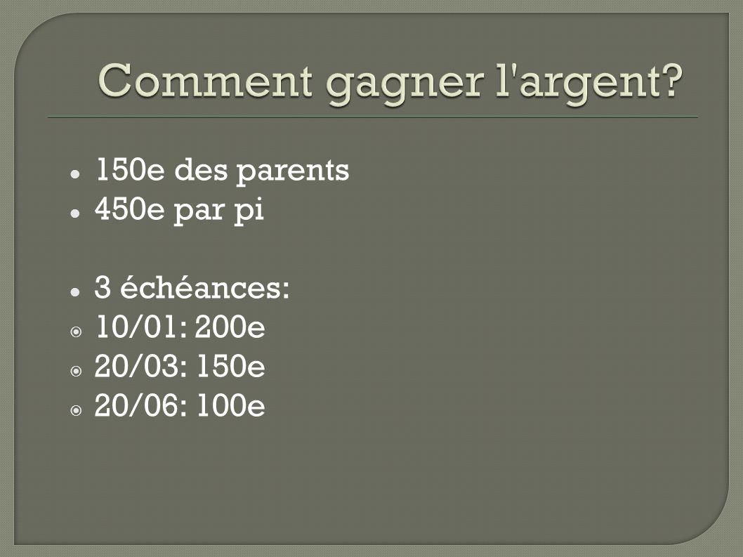 150e des parents 450e par pi 3 échéances: 10/01: 200e 20/03: 150e 20/06: 100e