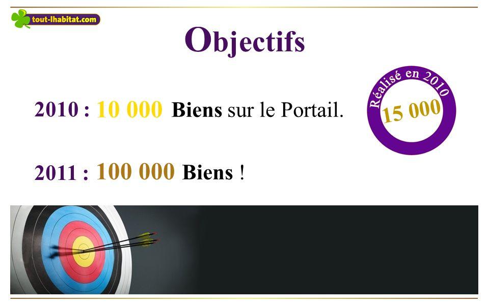 O bjectifs Biens sur le Portail. Biens ! 2010 : 2011 : 10 000 100 000