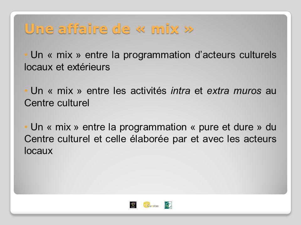 Une affaire de « mix » Un « mix » entre la programmation dacteurs culturels locaux et extérieurs Un « mix » entre les activités intra et extra muros au Centre culturel Un « mix » entre la programmation « pure et dure » du Centre culturel et celle élaborée par et avec les acteurs locaux
