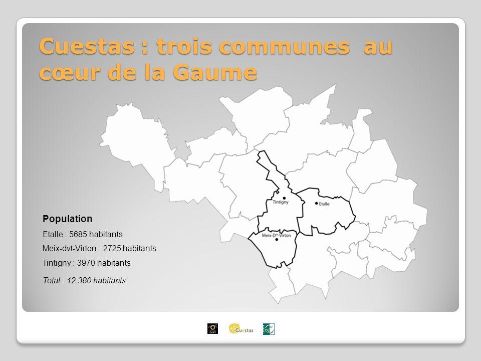 Cuestas : trois communes au cœur de la Gaume Population Etalle : 5685 habitants Meix-dvt-Virton : 2725 habitants Tintigny : 3970 habitants Total : 12.380 habitants