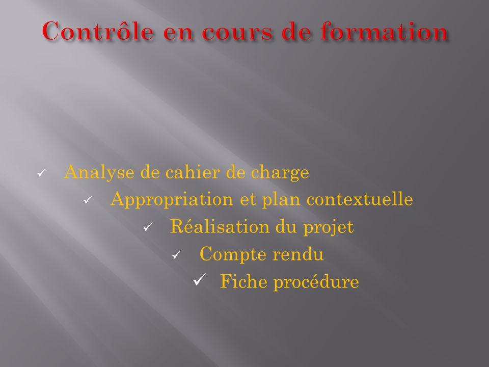 Analyse de cahier de charge Appropriation et plan contextuelle Réalisation du projet Compte rendu Fiche procédure