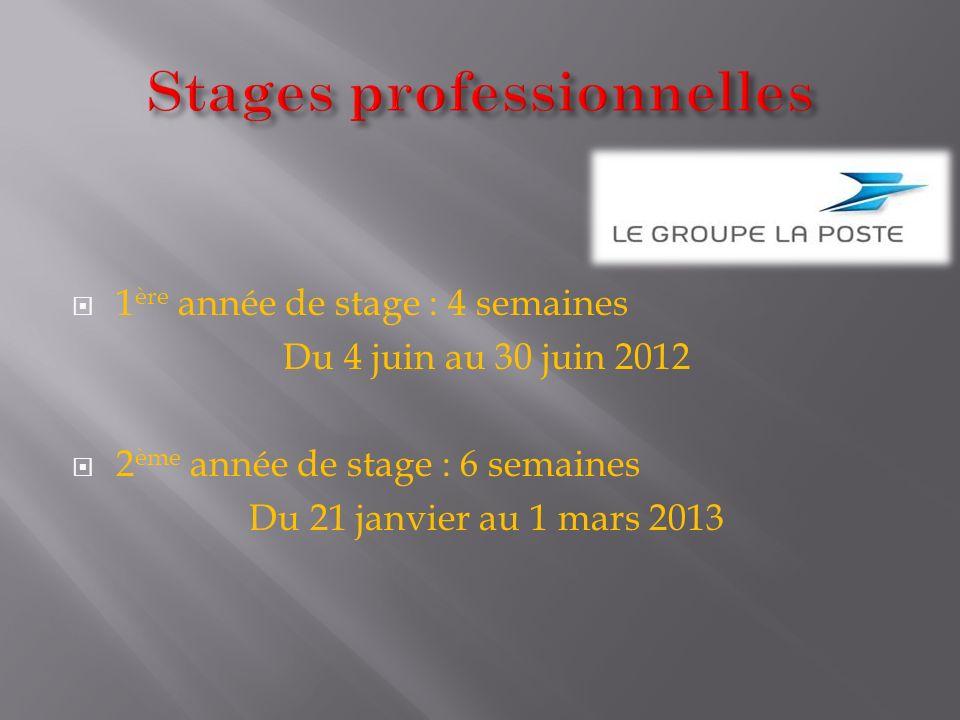 1 ère année de stage : 4 semaines Du 4 juin au 30 juin 2012 2 ème année de stage : 6 semaines Du 21 janvier au 1 mars 2013