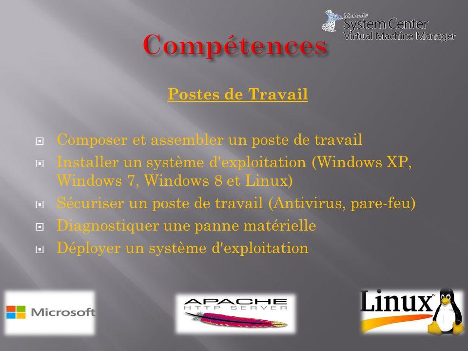 Postes de Travail Composer et assembler un poste de travail Installer un système d'exploitation (Windows XP, Windows 7, Windows 8 et Linux) Sécuriser