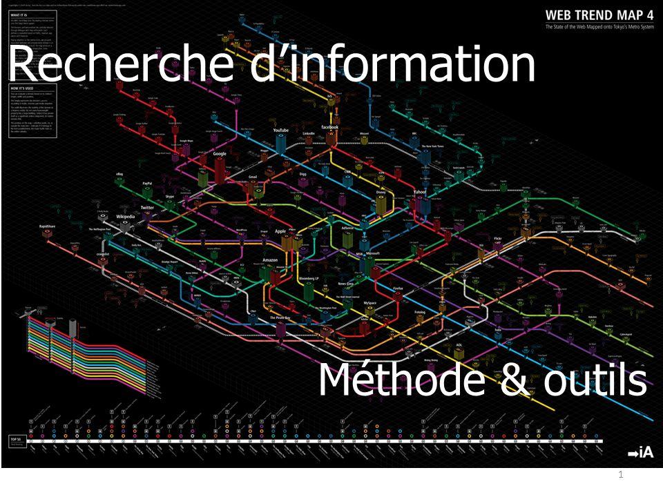1 Recherche dinformation Méthode & outils