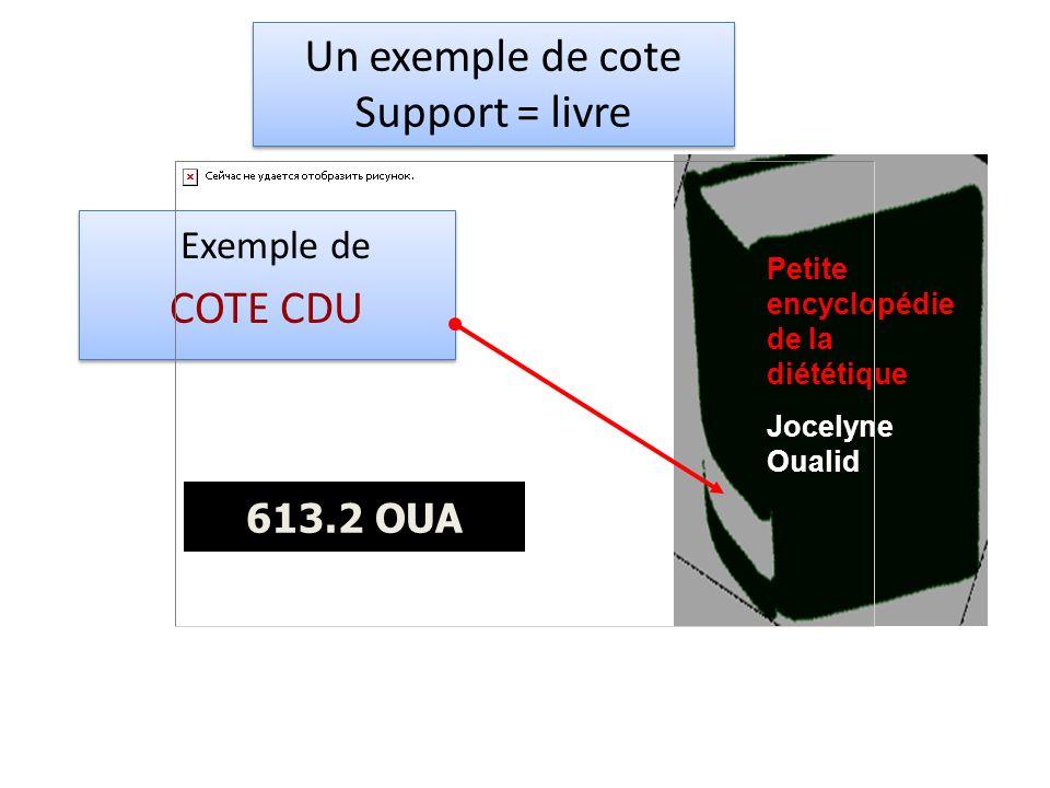 613.2 OUA Exemple de COTE CDU Un exemple de cote Support = livre Petite encyclopédie de la diététique Jocelyne Oualid
