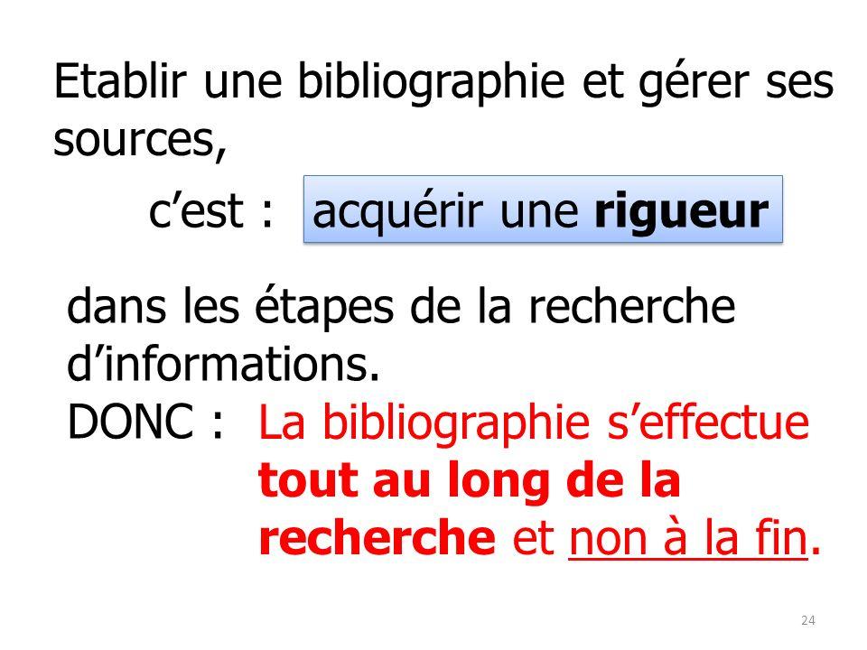 Etablir une bibliographie et gérer ses sources, cest : acquérir une rigueur acquérir une rigueur dans les étapes de la recherche dinformations. DONC :