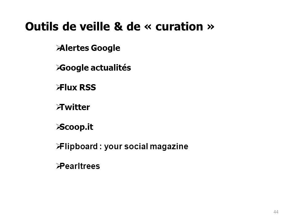 44 Outils de veille & de « curation » Alertes Google Google actualités Flux RSS Twitter Scoop.it Flipboard : your social magazine Pearltrees