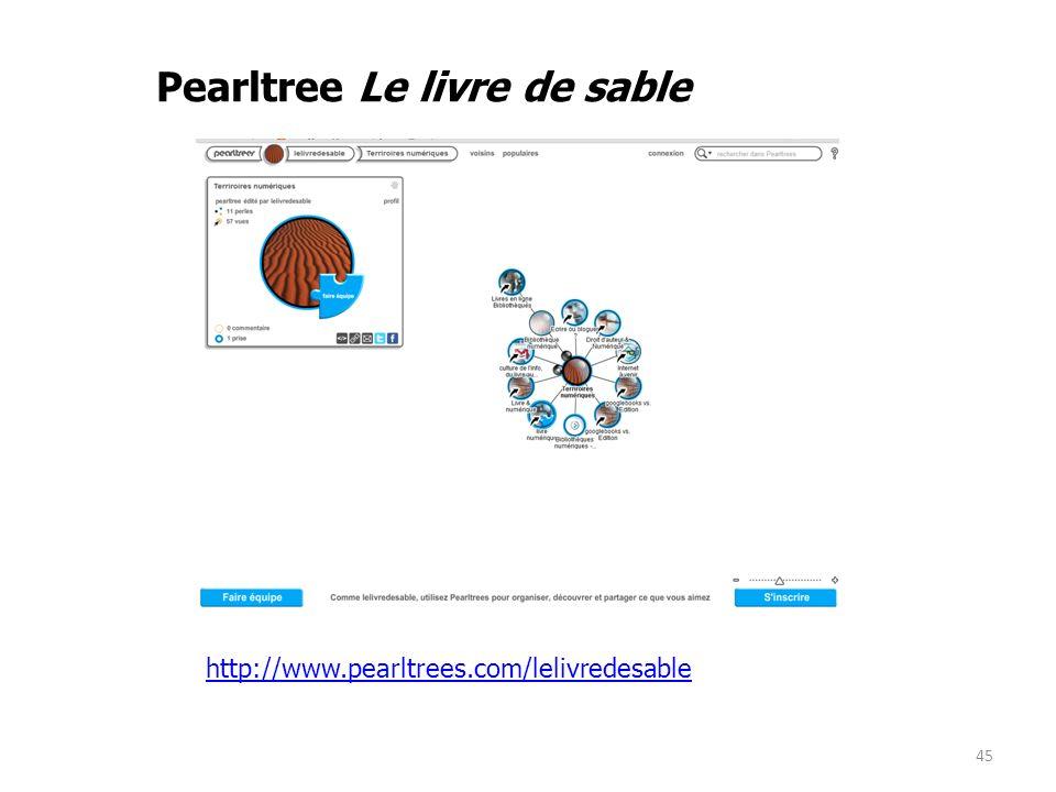 45 Pearltree Le livre de sable http://www.pearltrees.com/lelivredesable