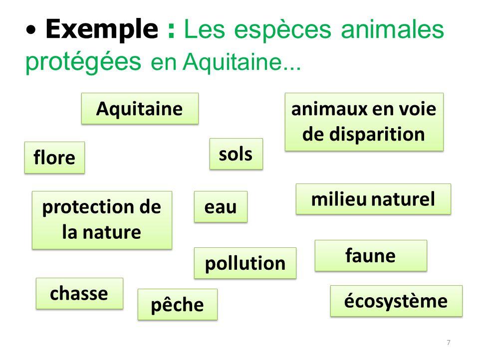 Exemple : Les espèces animales protégées en Aquitaine... faune flore protection de la nature pollution milieu naturel eau écosystème sols chasse anima