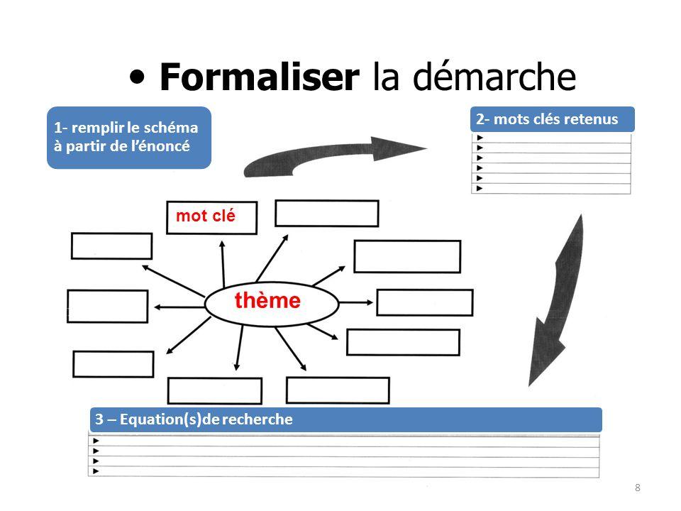 Formaliser la démarche thème mot clé 3 – Equation(s)de recherche2- mots clés retenus 1- remplir le schéma à partir de lénoncé 8