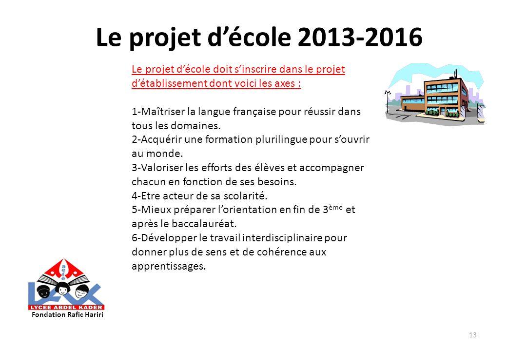 Le projet décole 2013-2016 13 Fondation Rafic Hariri Le projet décole doit sinscrire dans le projet détablissement dont voici les axes : 1-Maîtriser l