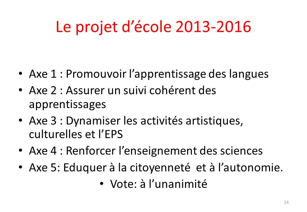 Le projet décole 2013-2016 Axe 1 : Promouvoir lapprentissage des langues Axe 2 : Assurer un suivi cohérent des apprentissages Axe 3 : Dynamiser les ac