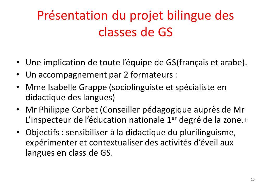 Présentation du projet bilingue des classes de GS Une implication de toute léquipe de GS(français et arabe). Un accompagnement par 2 formateurs : Mme