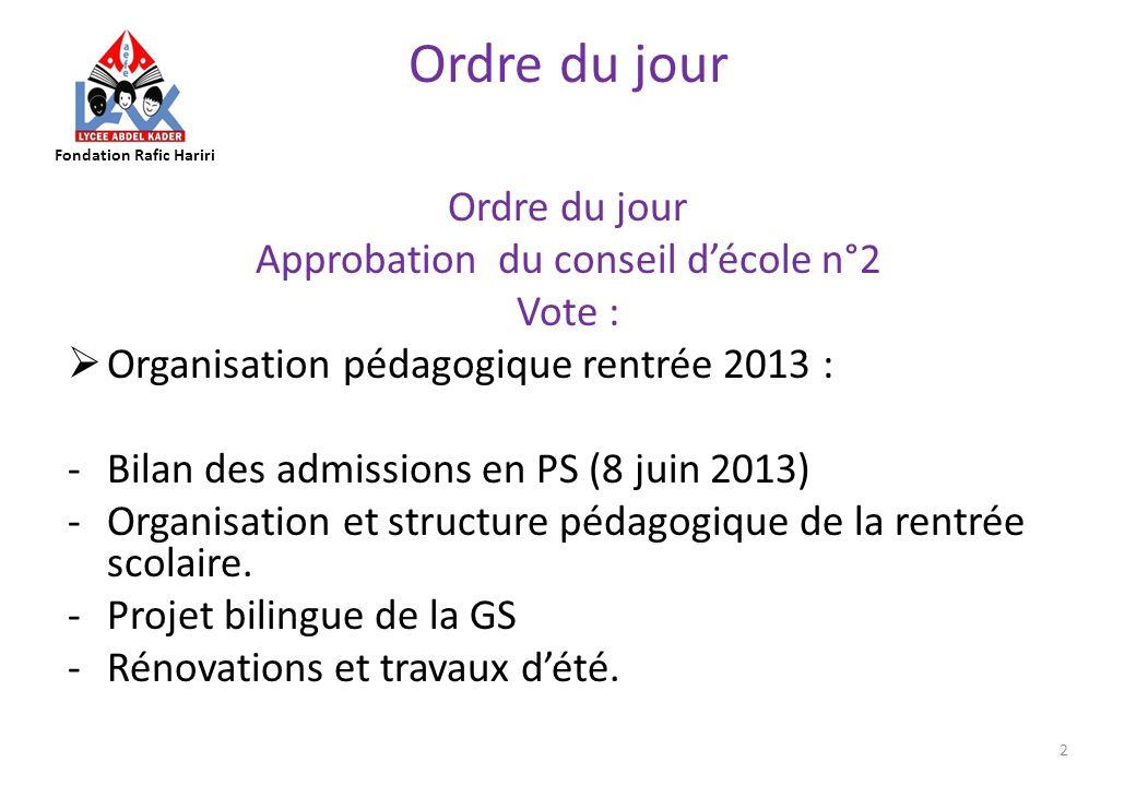 Ordre du jour Approbation du conseil décole n°2 Vote : Organisation pédagogique rentrée 2013 : -Bilan des admissions en PS (8 juin 2013) -Organisation