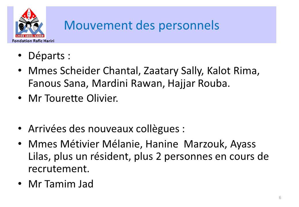 Mouvement des personnels Départs : Mmes Scheider Chantal, Zaatary Sally, Kalot Rima, Fanous Sana, Mardini Rawan, Hajjar Rouba. Mr Tourette Olivier. Ar