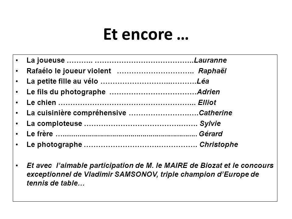 Et encore … La joueuse ……….. …………………………………..Lauranne Rafaélo le joueur violent ………………………….. Raphaël La petite fille au vélo ………………………...……….Léa Le fil