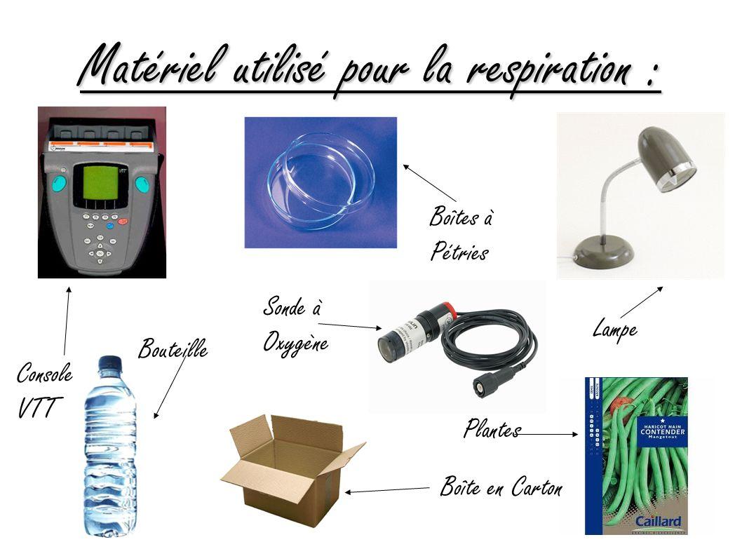 Matériel utilisé pour la respiration : Boîte en Carton Console VTT Bouteille Lampe Plantes Sonde à Oxygène Boîtes à Pétries