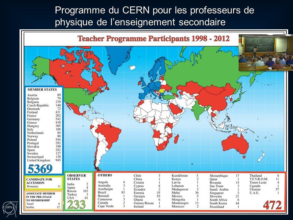 Programme du CERN pour les professeurs de physique de lenseignement secondaire
