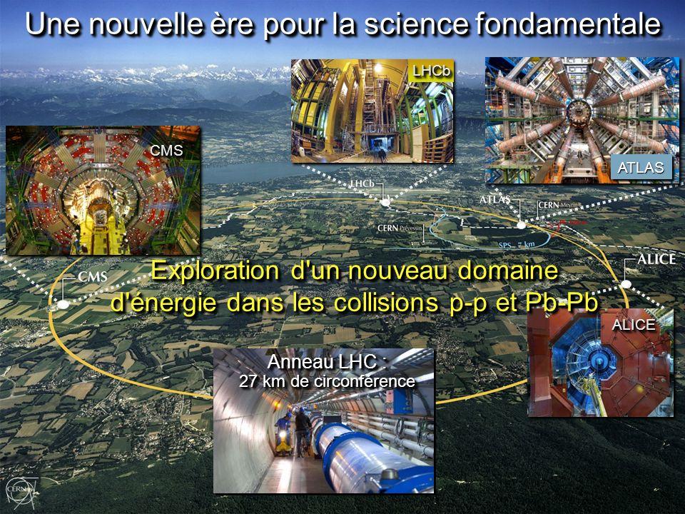 Anneau LHC : 27 km de circonférence Anneau LHC : 27 km de circonférence CMSCMS ALICEALICE LHCbLHCbATLASATLAS Une nouvelle ère pour la science fondamentale Exploration d un nouveau domaine d énergie dans les collisions p-p et Pb-Pb