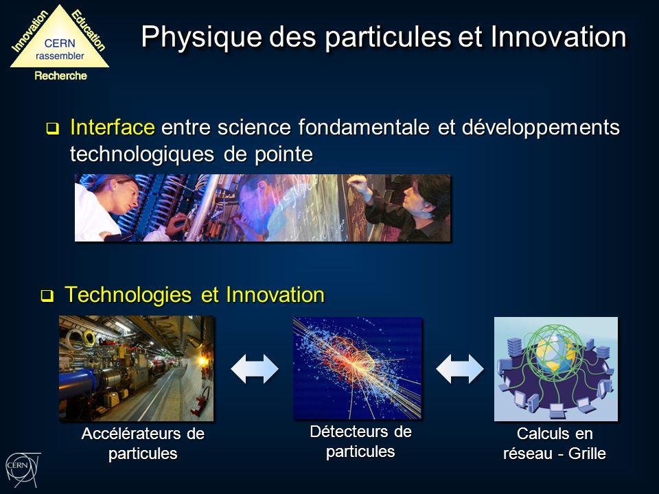 Physique des particules et Innovation Interface entre science fondamentale et développements technologiques de pointe Interface entre science fondamentale et développements technologiques de pointe Technologies et Innovation Technologies et Innovation Détecteurs de particules Accélérateurs de particules Calculs en réseau - Grille